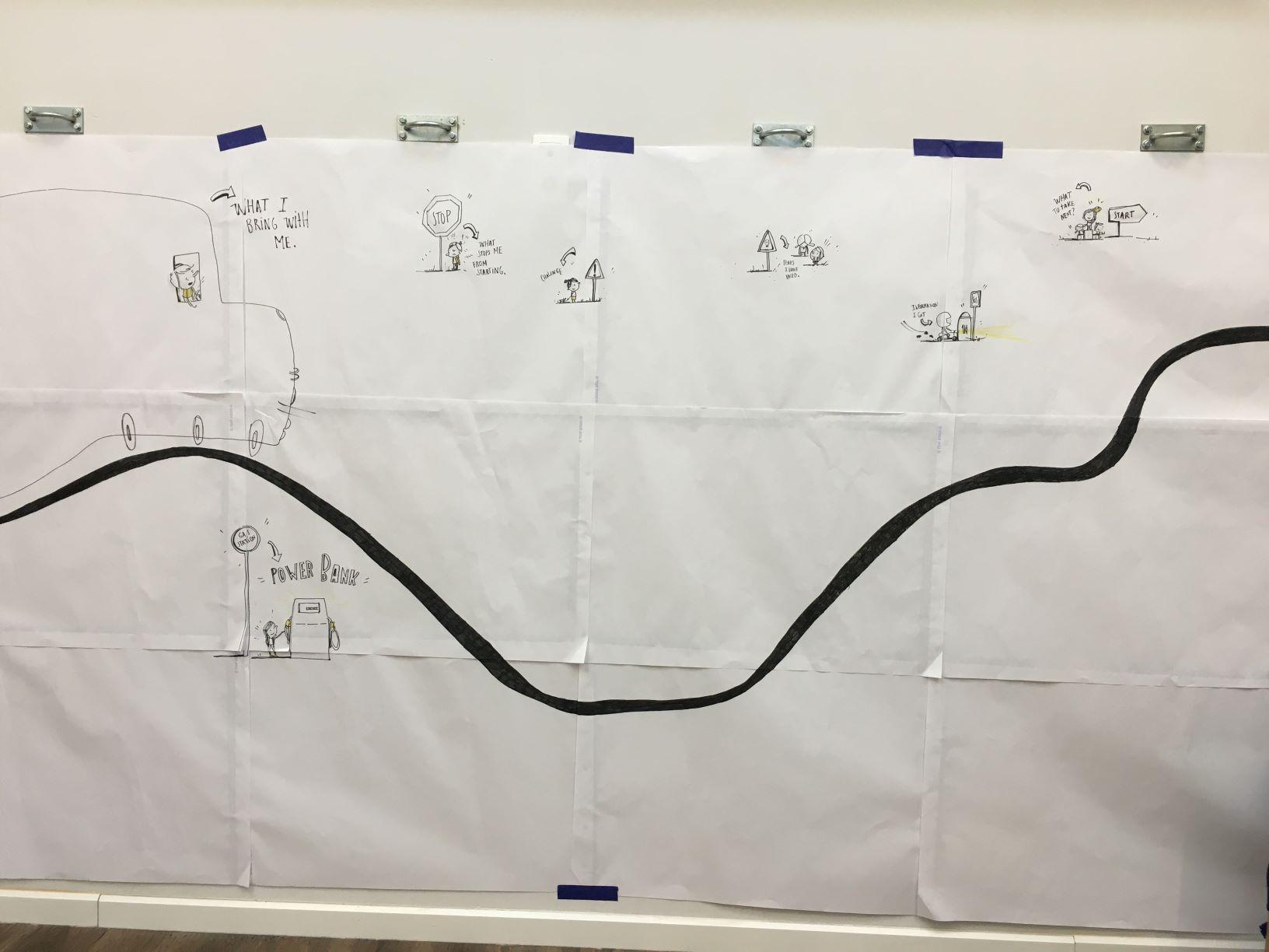 EUropeNET Timeline